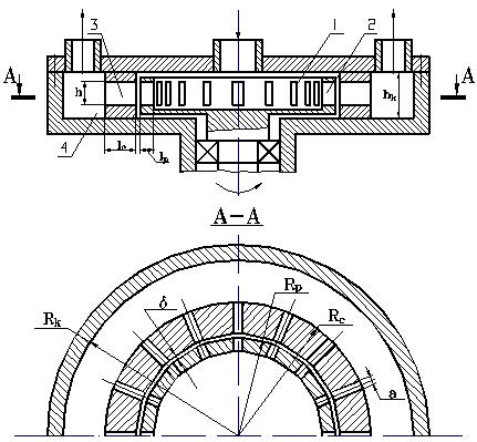 Рис.1 Схема роторного